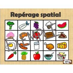 Jeu repérage spatial - Alimentation
