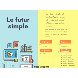 Le futur simple-carte conceptuelle