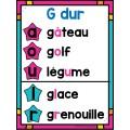 Affiches G dur et G doux