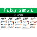 Ensemble d'affiches de verbes (8½x14) - 3e année
