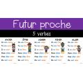Ensemble d'affiches de verbe - 3e année (11x17)
