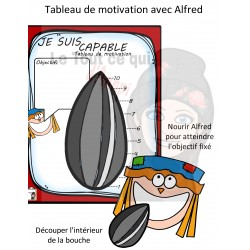 Tableau de motivation Alfred