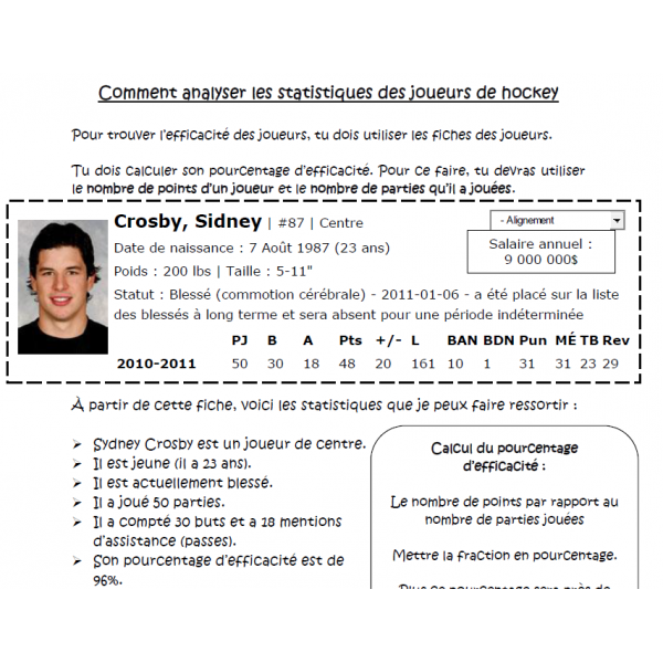 Situation complexe Hockey