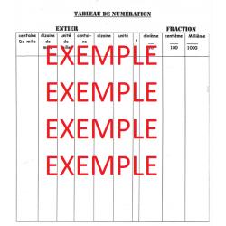 Tableau des unités de mesure et de numération