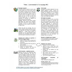 Thém@tout Environnement et recyclage (préscolaire)