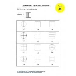 Fractions (3e année)