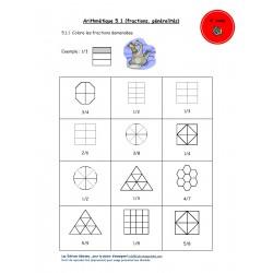 Fractions (4e année)
