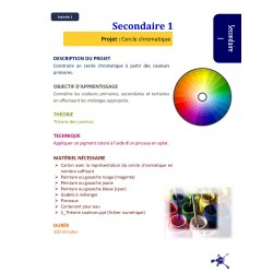 Arts: Cercle chromatique