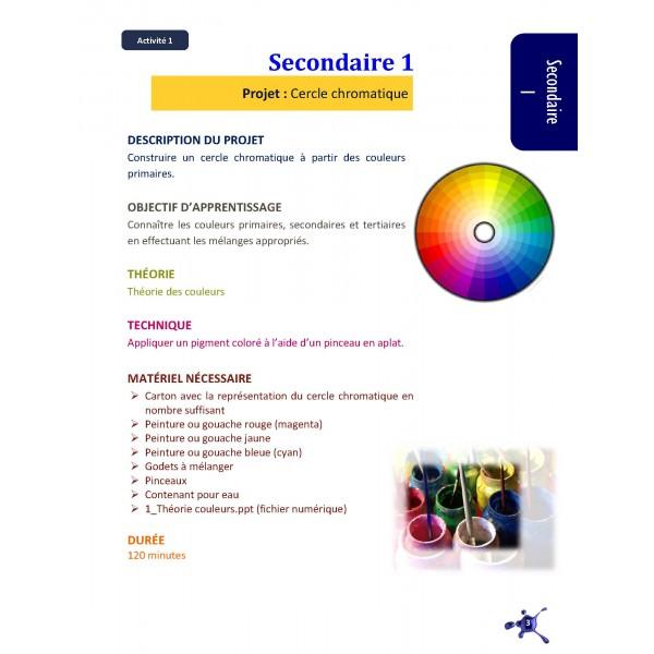 Arts: Cercle chromatique