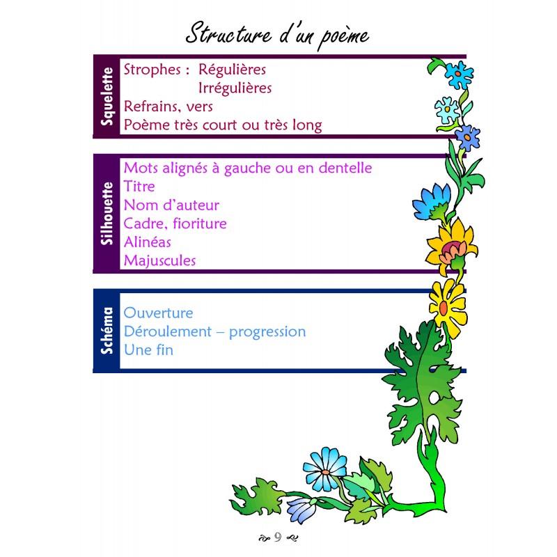 Français Poésie Sec 1 Présecondaire