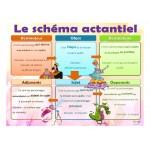 Français sec3 ensemble évaluation