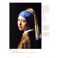 Arts, 10 tableaux célèbres