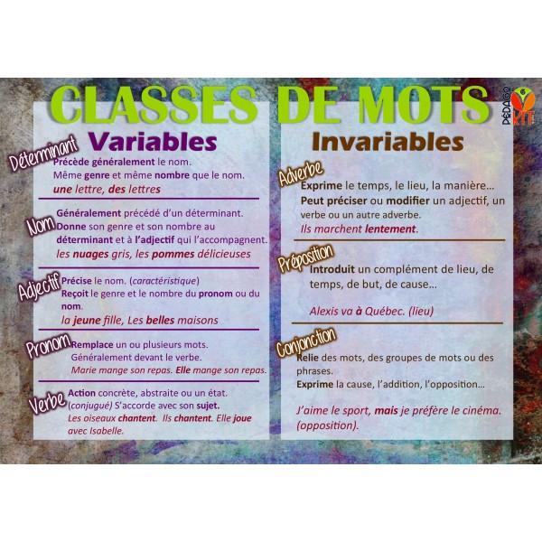 Poster Classes de mots