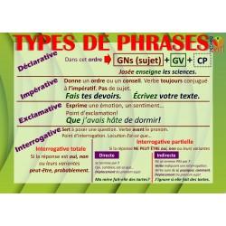 Poster Types de phrases