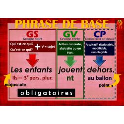 Poster Phrase de base
