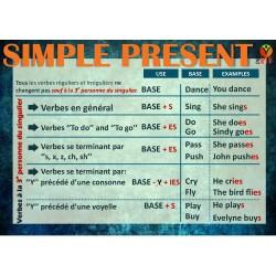 Anglais Simple present affiche
