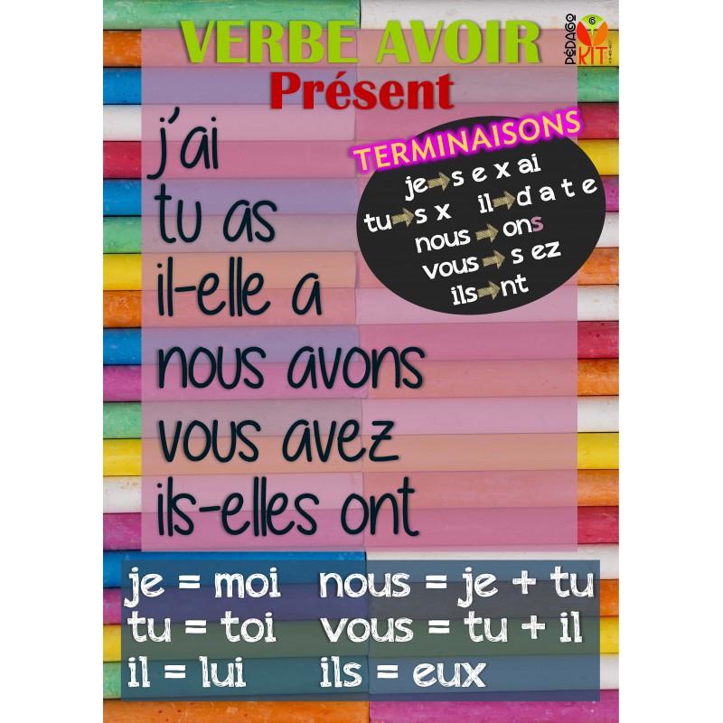 Francais Poster Verbe Avoir Present