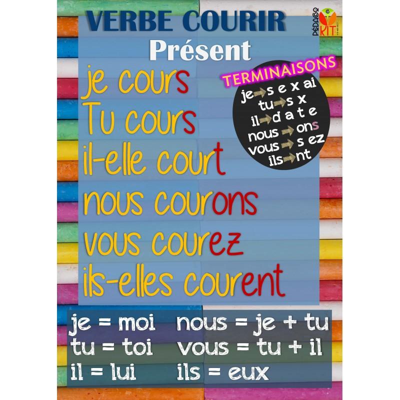 Francais Poster Verbe Courir Present