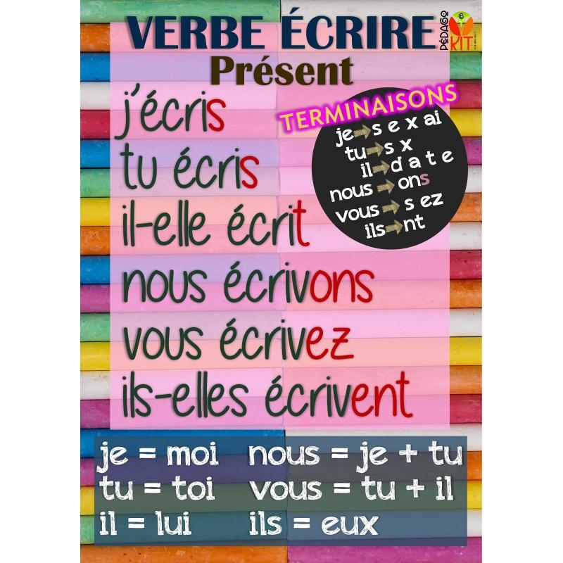 Francais Poster Verbe Ecrire Present