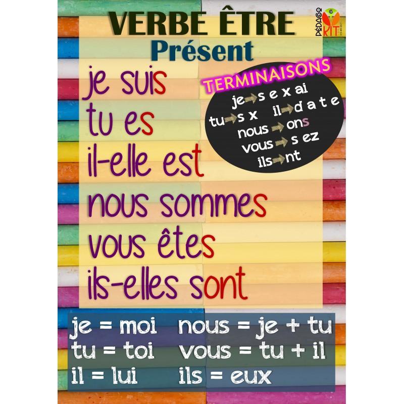 Francais Poster Verbe Etre Present