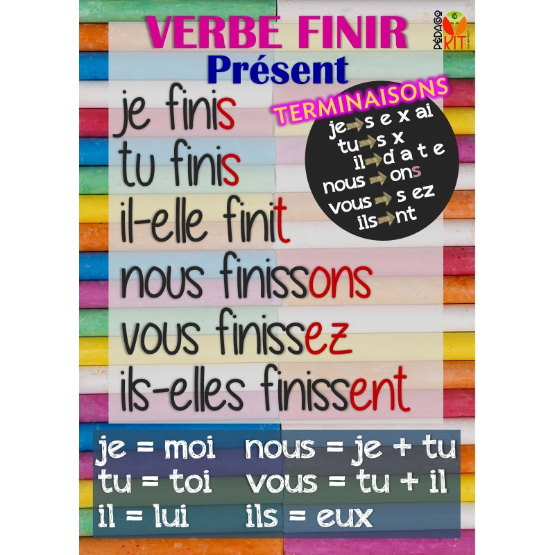 Francais Poster Verbe Finir Present