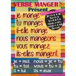 Français Poster verbe manger présent