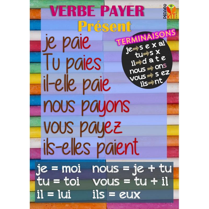 Francais Poster Verbe Payer Present