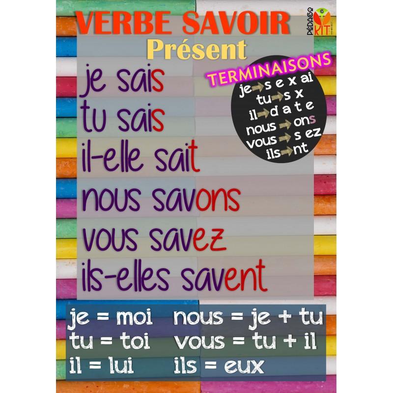 Francais Poster Verbe Savoir Present