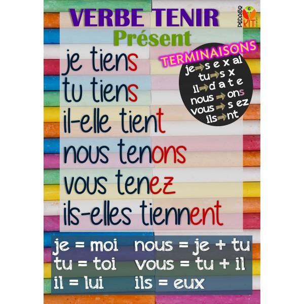 Français Poster verbe tenir présent
