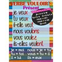 Francais Poster Verbe Vouloir Present