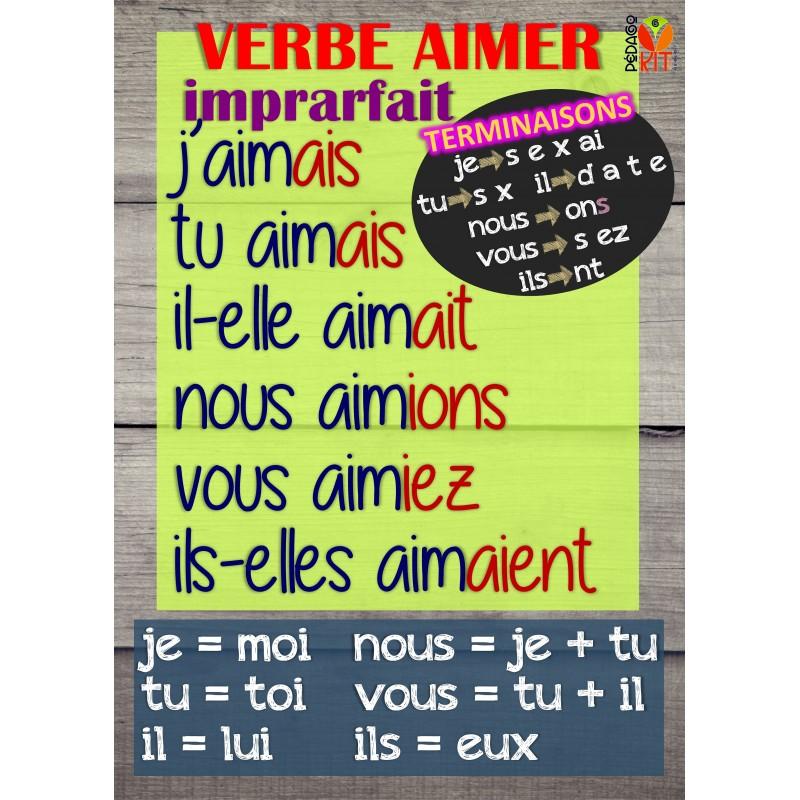 Français poster verbe aimer imparfait