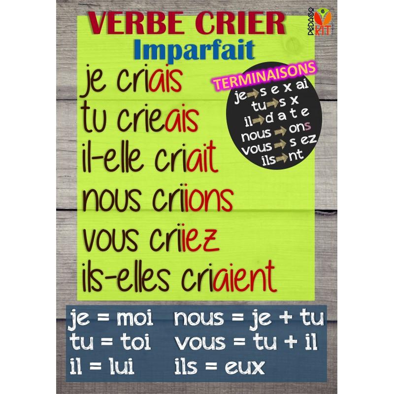 Francais Poster Verbe Crier Imparfait