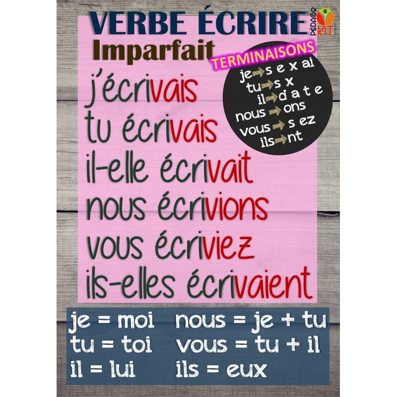 Francais Poster Verbe Ecrire Imparfait