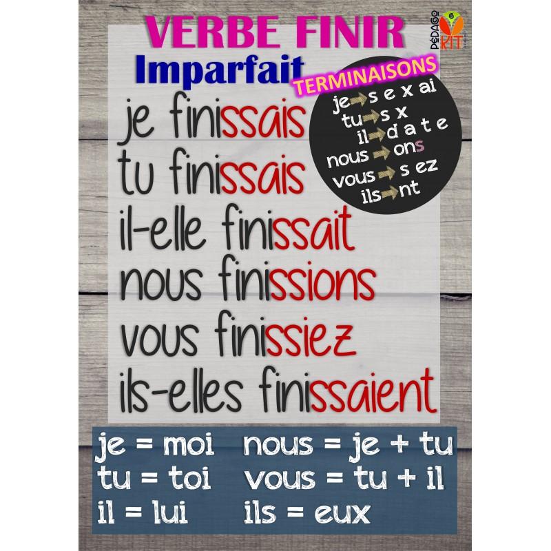 Francais Poster Verbe Finir Imparfait