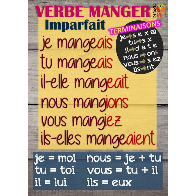 Francais Poster Verbe Manger Imparfait