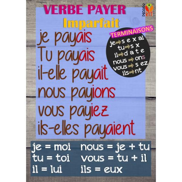 Français poster verbe payer imparfait