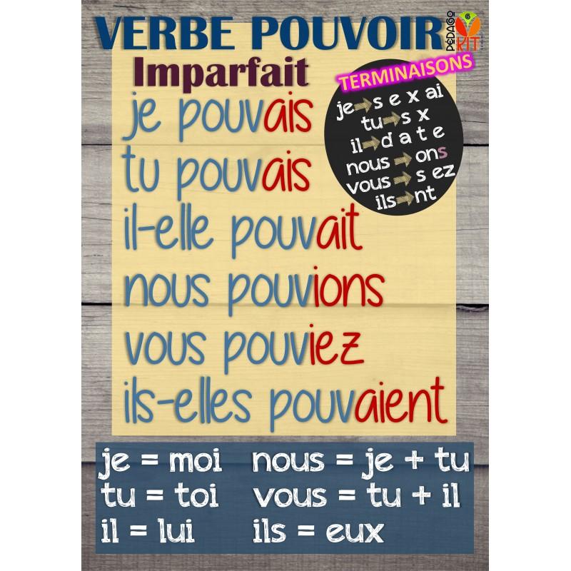 Francais Poster Verbe Pouvoir Imparfait
