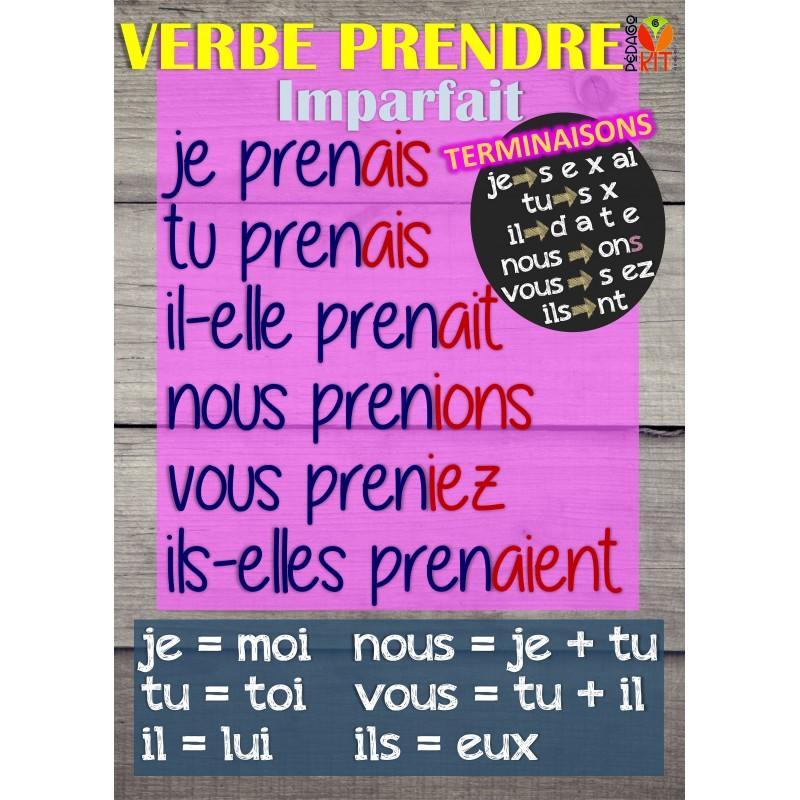 Francais Poster Verbe Prendre Imparfait