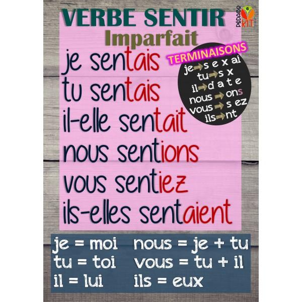 Français poster verbe sentir imparfait