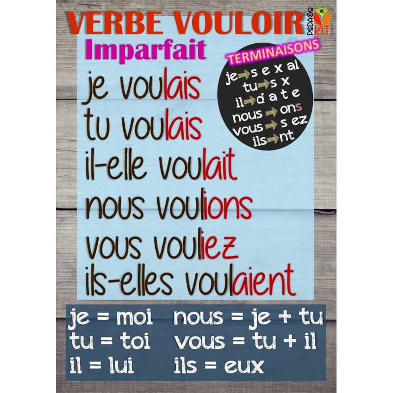 Francais Poster Verbe Vouloir Imparfait