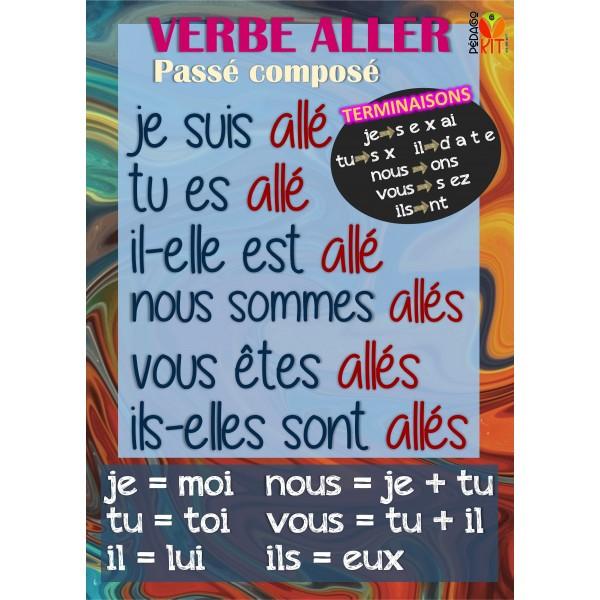 Français poster verbe aller passé composé