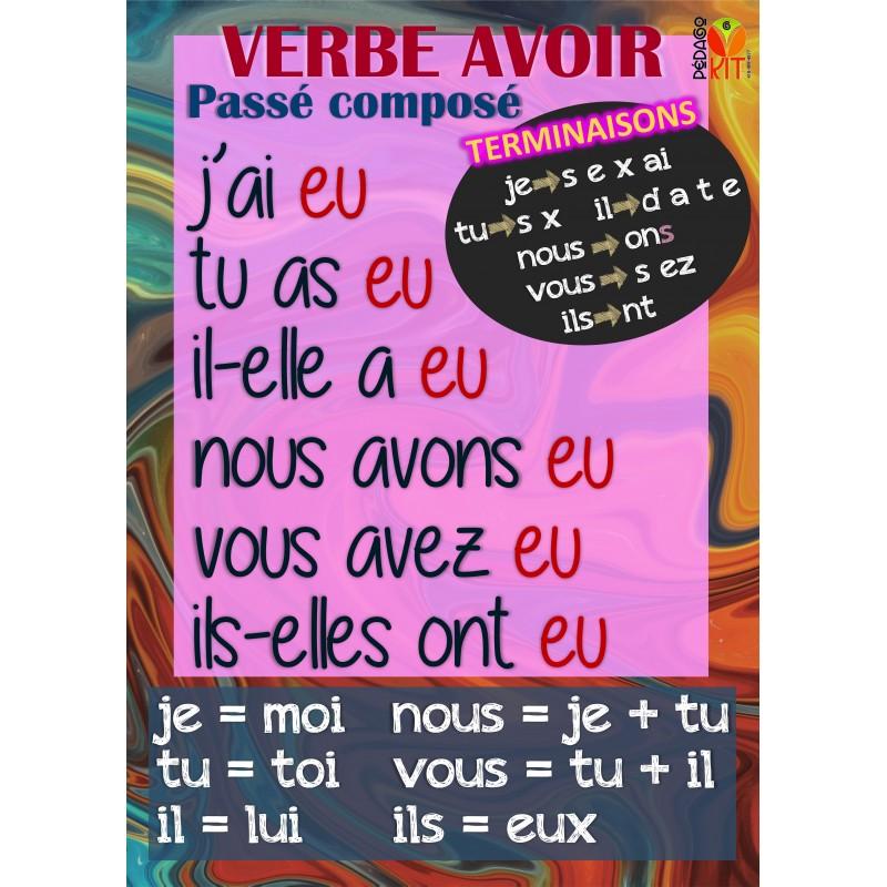 Francais Poster Verbe Avoir Passe Compose