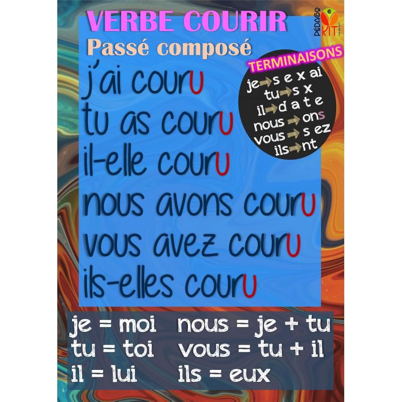 Francais Poster Verbe Courir Passe Compose