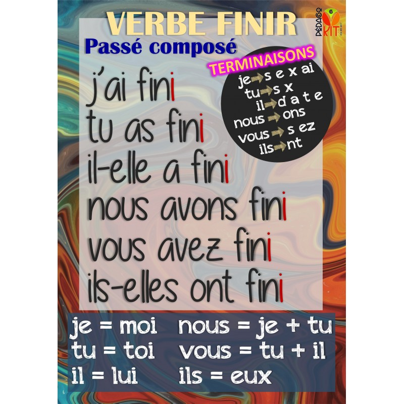 Francais Poster Verbe Finir Passe Compose