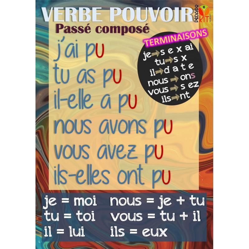 Francais Poster Verbe Pouvoir Passe Compose