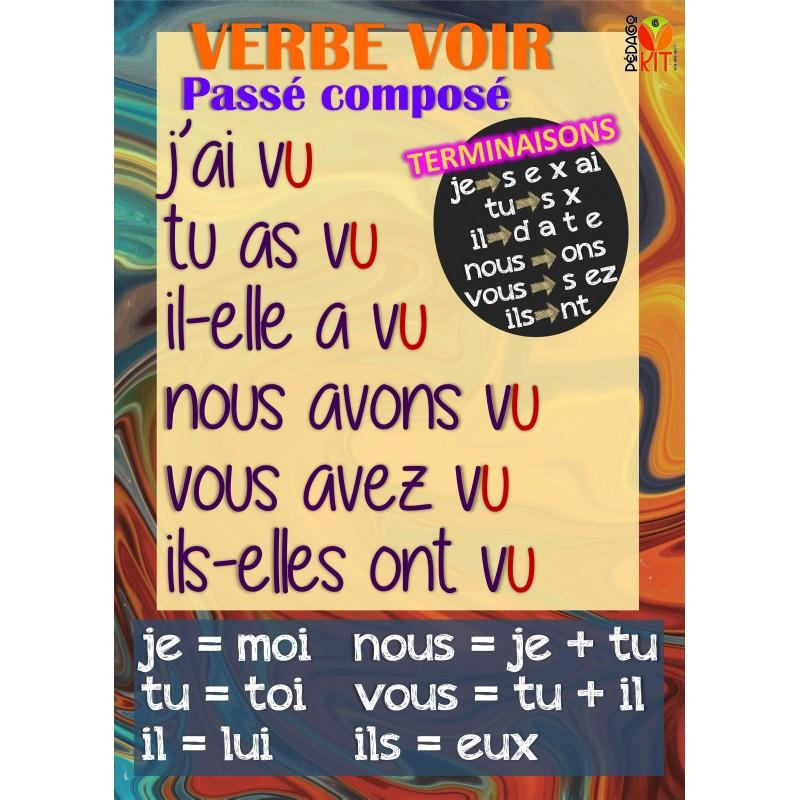 Francais Poster Verbe Voir Passe Compose