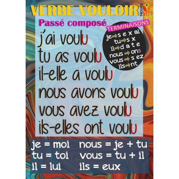 Français poster verbe vouloir passé composé