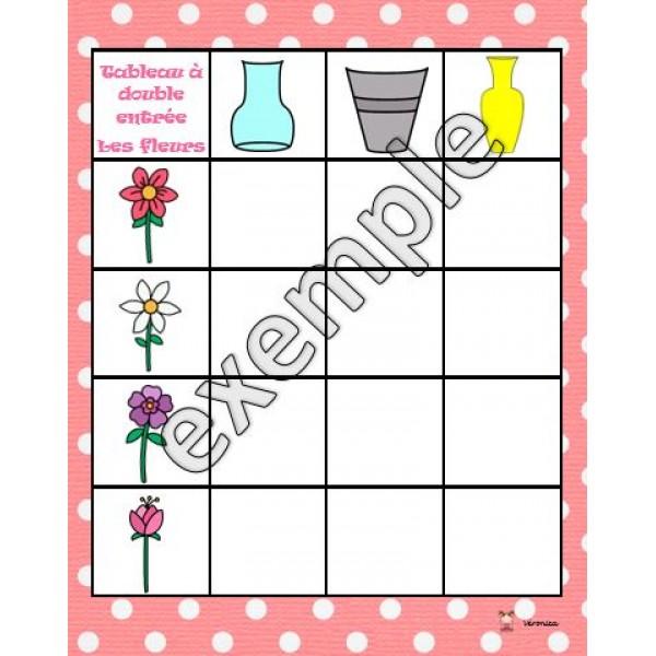 Tableau à double entrée: les fleurs