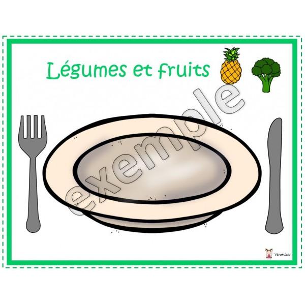 Alimentation: classement des aliments