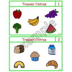 Alimentation: trouver l'intrus
